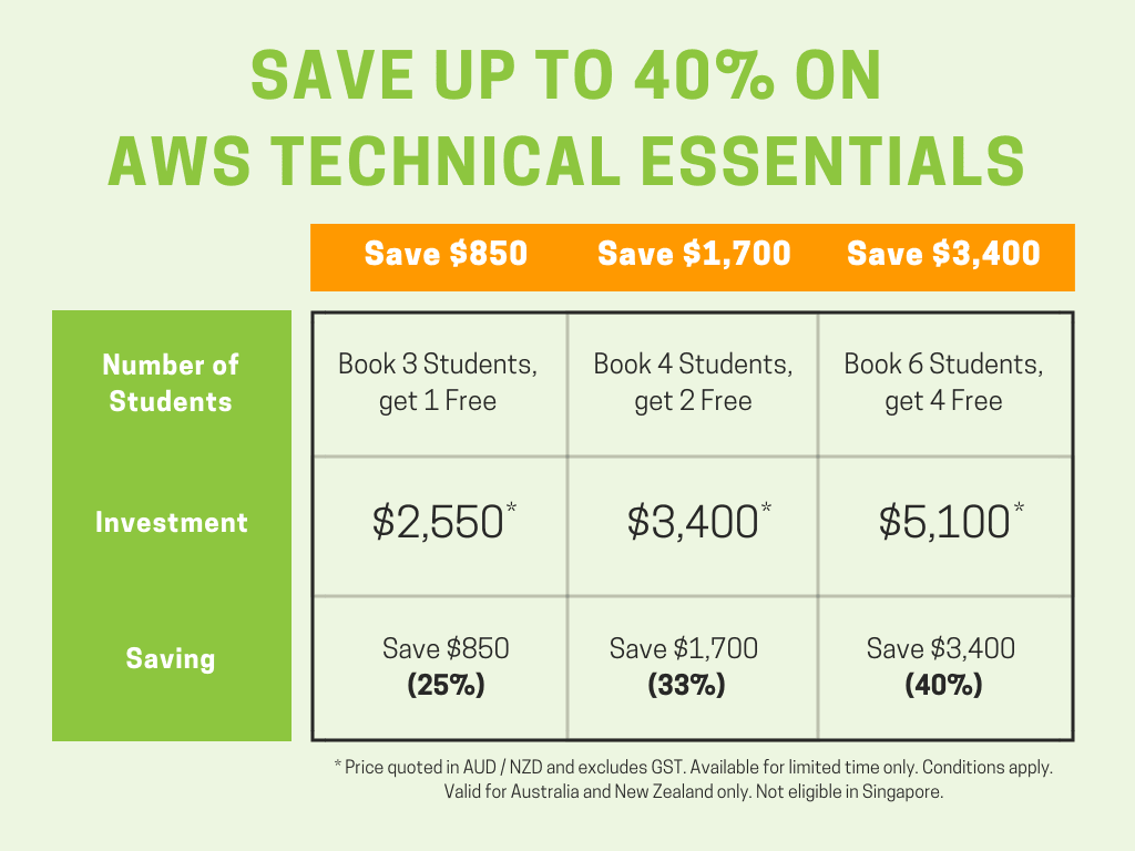 Save up to 40% on AWS Technical Essentials