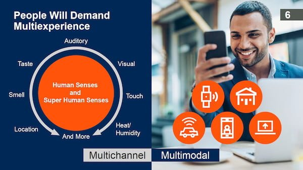 People will Demand Multiexperience Gartner